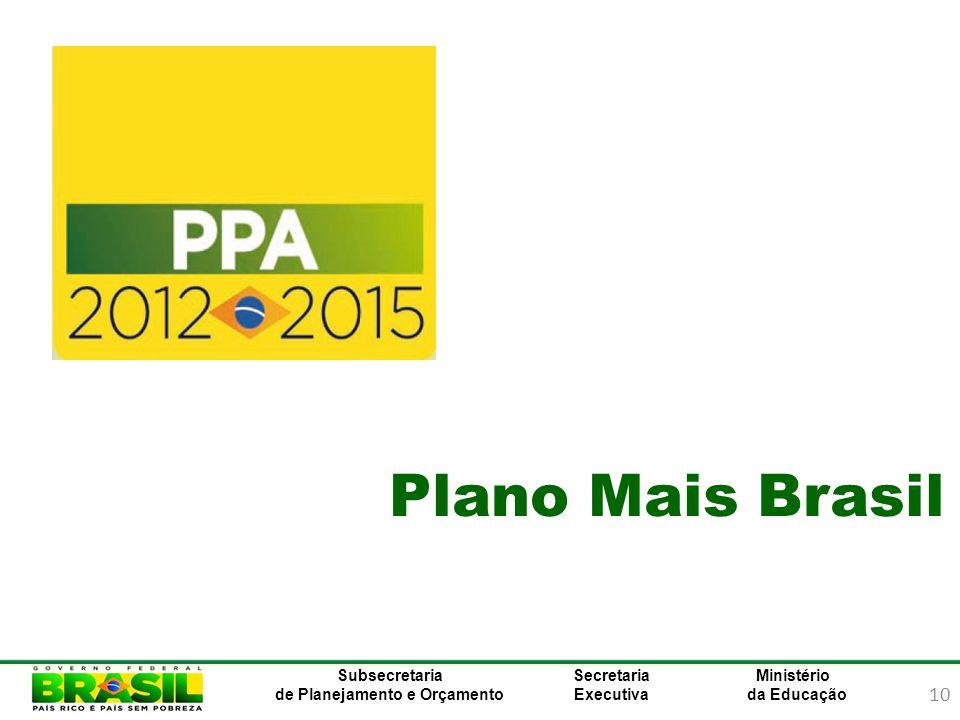 Plano Mais Brasil 10 10 10