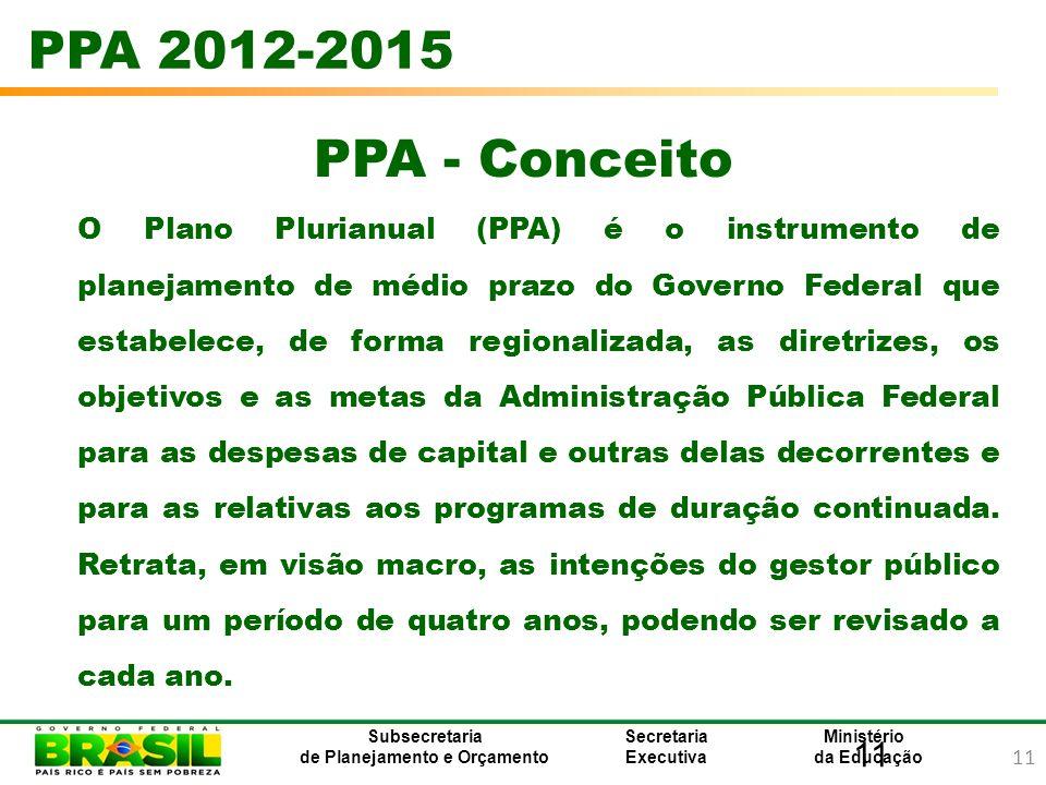 PPA 2012-2015 PPA - Conceito.