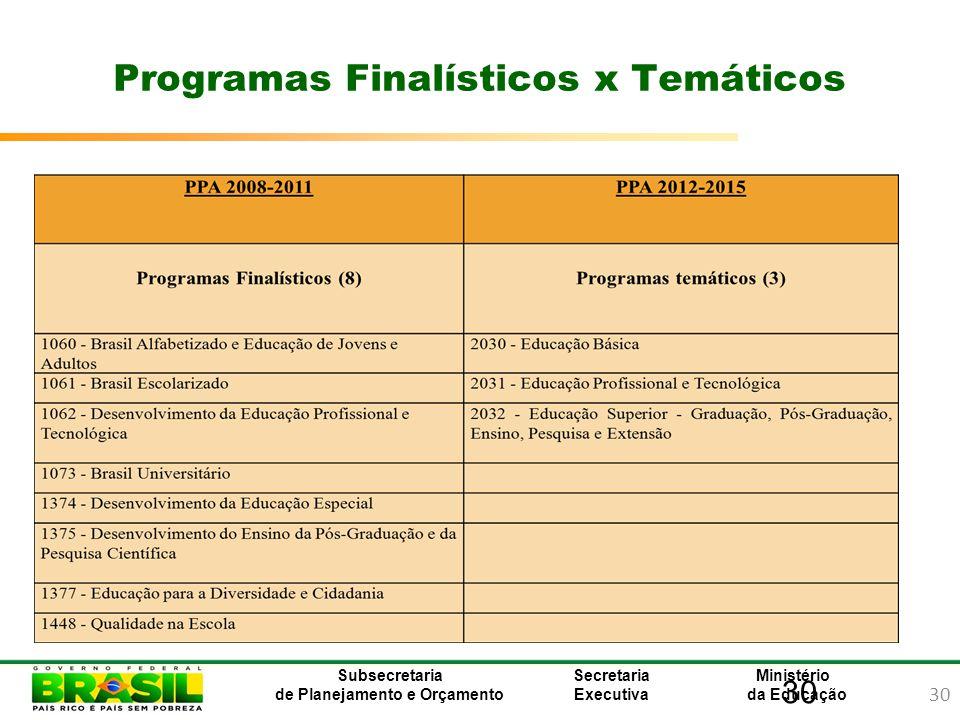 Programas Finalísticos x Temáticos