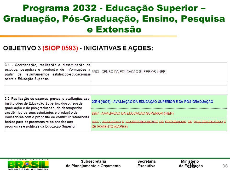 Programa 2032 - Educação Superior – Graduação, Pós-Graduação, Ensino, Pesquisa e Extensão