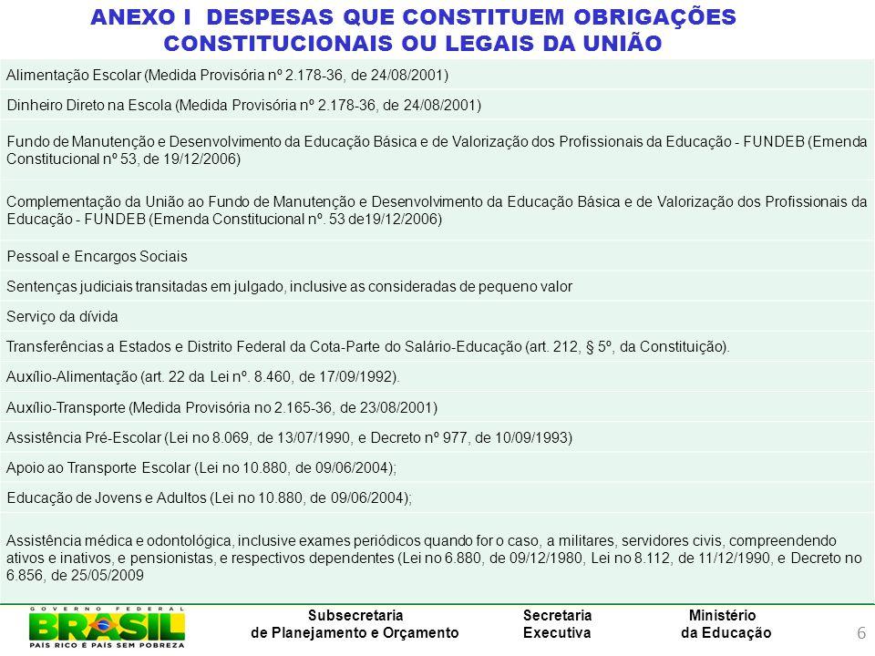 ANEXO I DESPESAS QUE CONSTITUEM OBRIGAÇÕES CONSTITUCIONAIS OU LEGAIS DA UNIÃO
