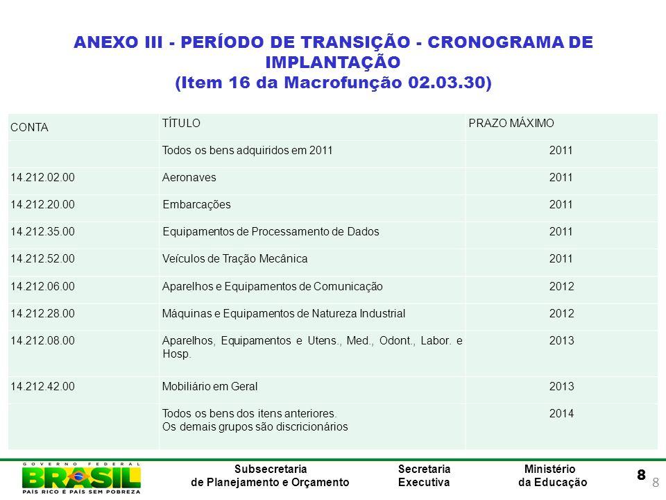 ANEXO III - PERÍODO DE TRANSIÇÃO - CRONOGRAMA DE IMPLANTAÇÃO