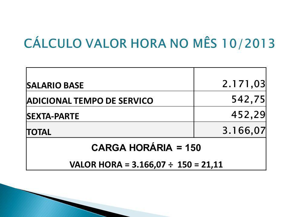 CÁLCULO VALOR HORA NO MÊS 10/2013