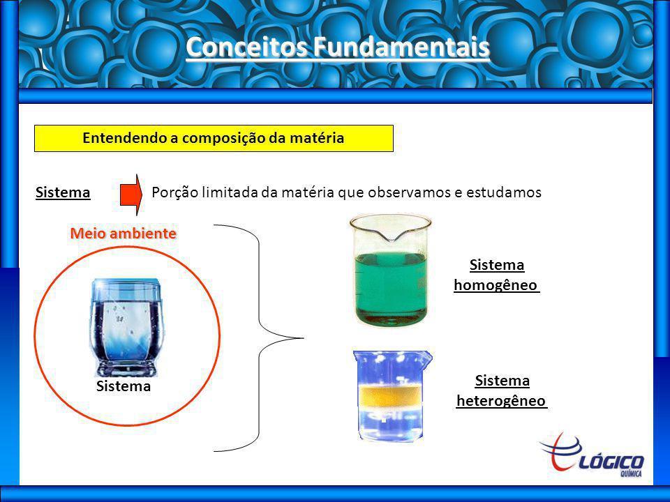 Conceitos Fundamentais Entendendo a composição da matéria