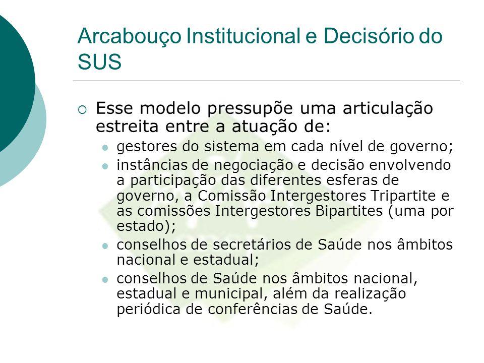Arcabouço Institucional e Decisório do SUS