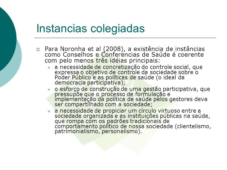 Instancias colegiadas