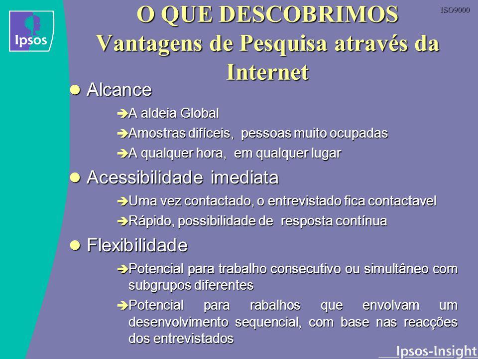 O QUE DESCOBRIMOS Vantagens de Pesquisa através da Internet