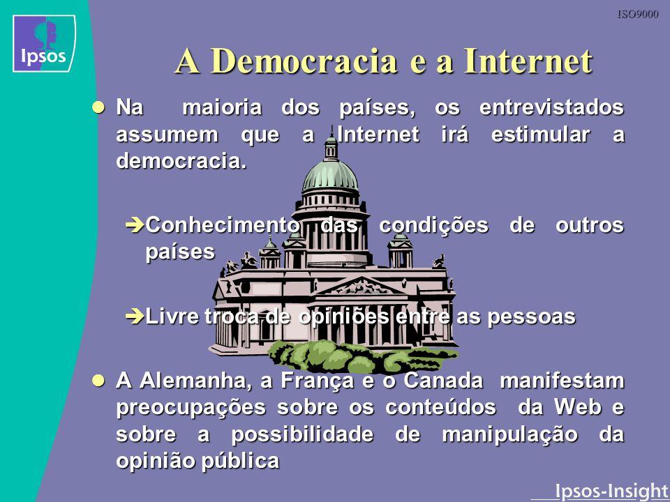 A Democracia e a Internet