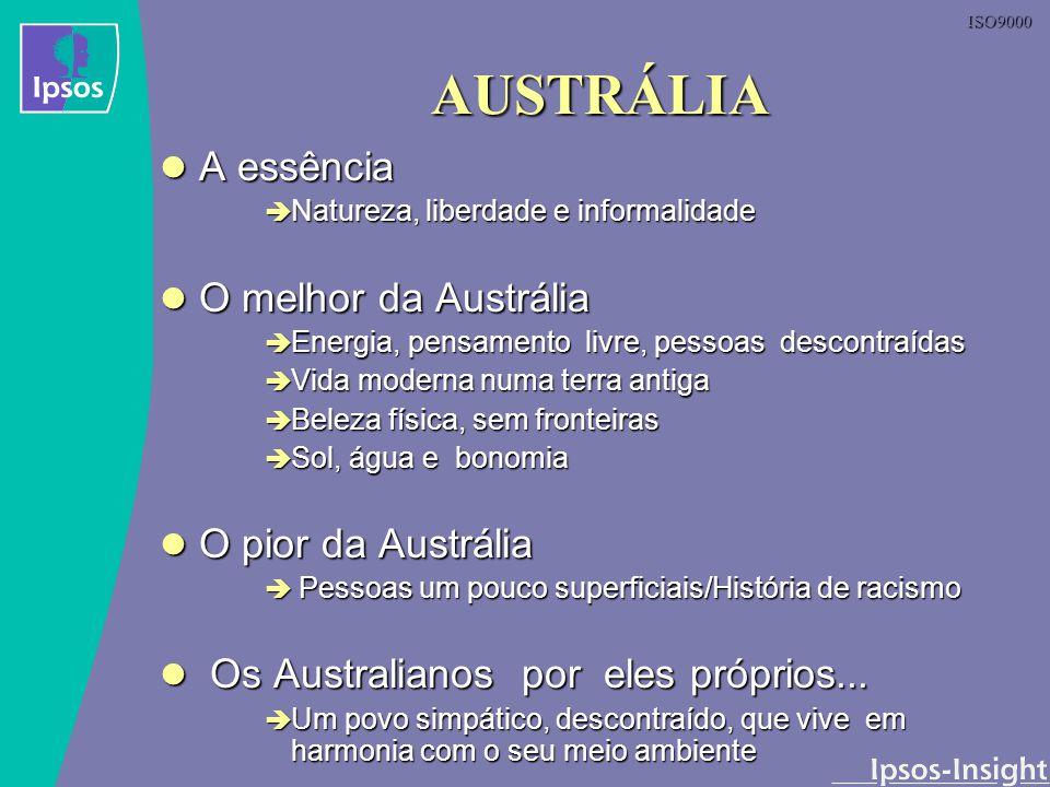 AUSTRÁLIA A essência O melhor da Austrália O pior da Austrália