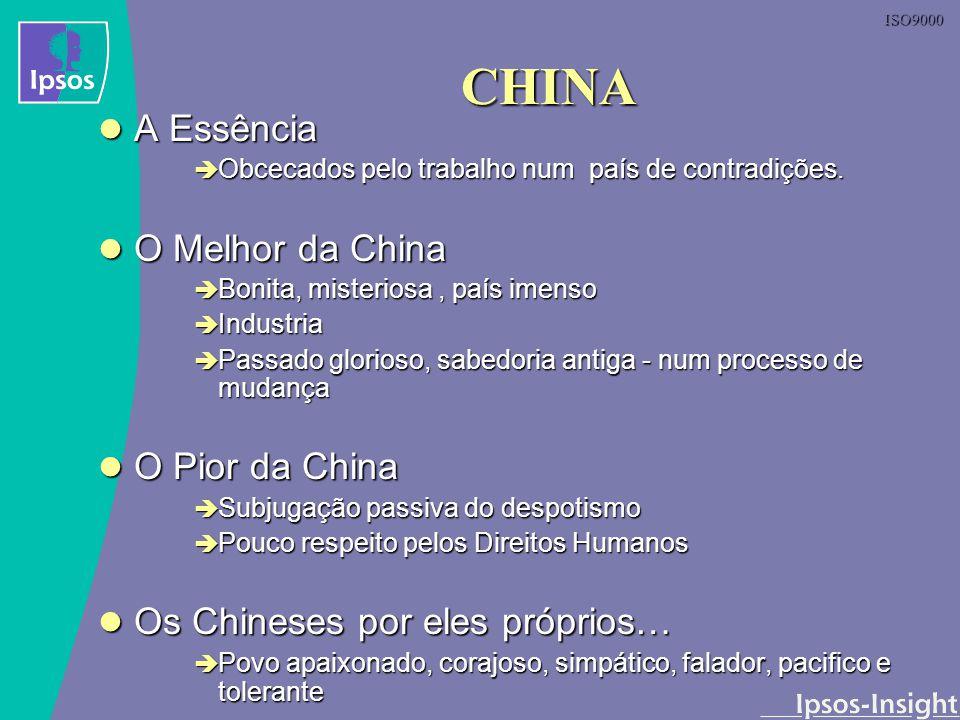 CHINA A Essência O Melhor da China O Pior da China