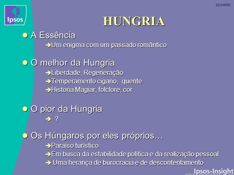 HUNGRIA A Essência O melhor da Hungria O pior da Hungria