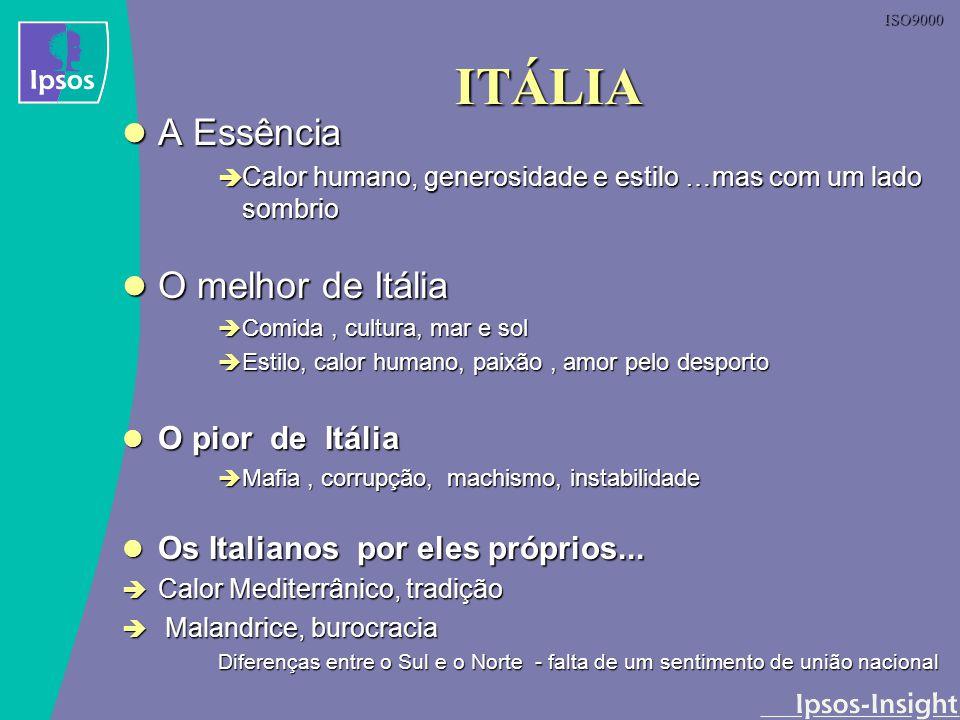 ITÁLIA A Essência O melhor de Itália O pior de Itália