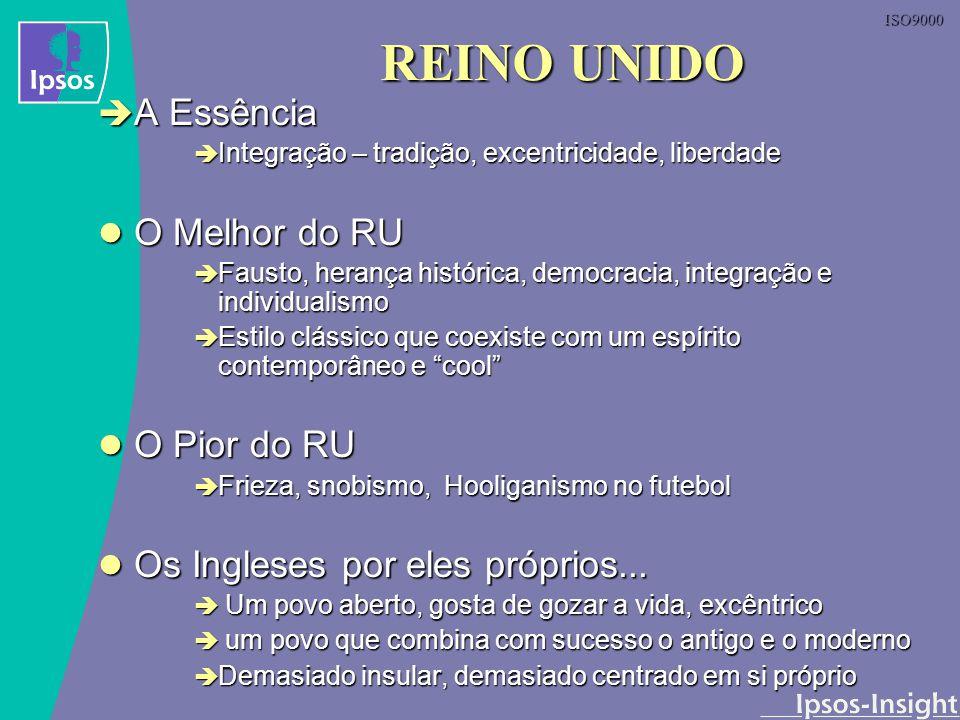 REINO UNIDO A Essência O Melhor do RU O Pior do RU