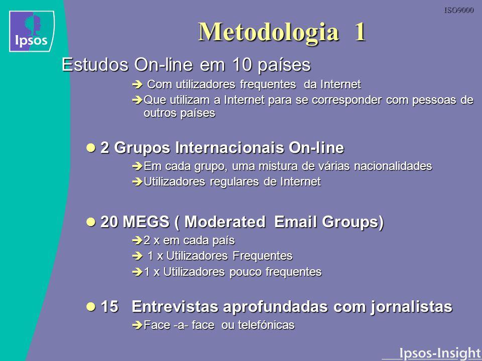 Metodologia 1 Estudos On-line em 10 países