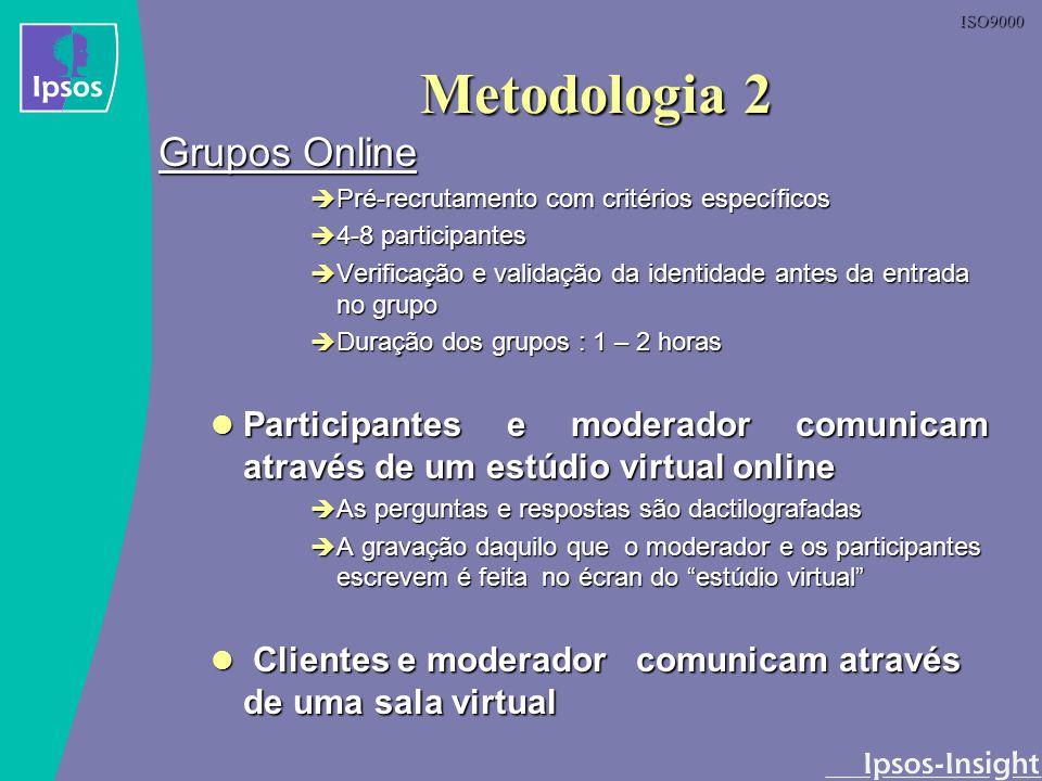 Metodologia 2 Grupos Online
