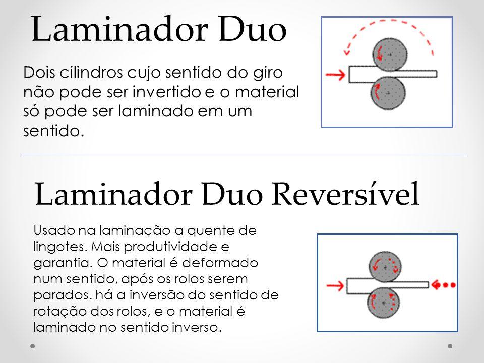 Laminador Duo Reversível