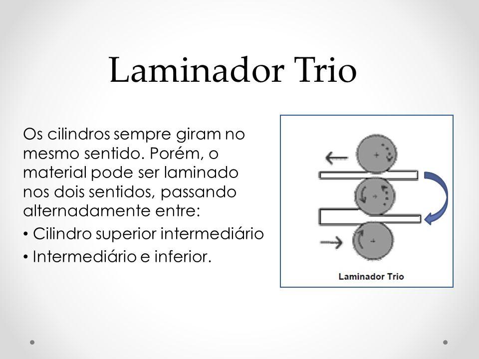 Laminador Trio Os cilindros sempre giram no mesmo sentido. Porém, o material pode ser laminado nos dois sentidos, passando alternadamente entre: