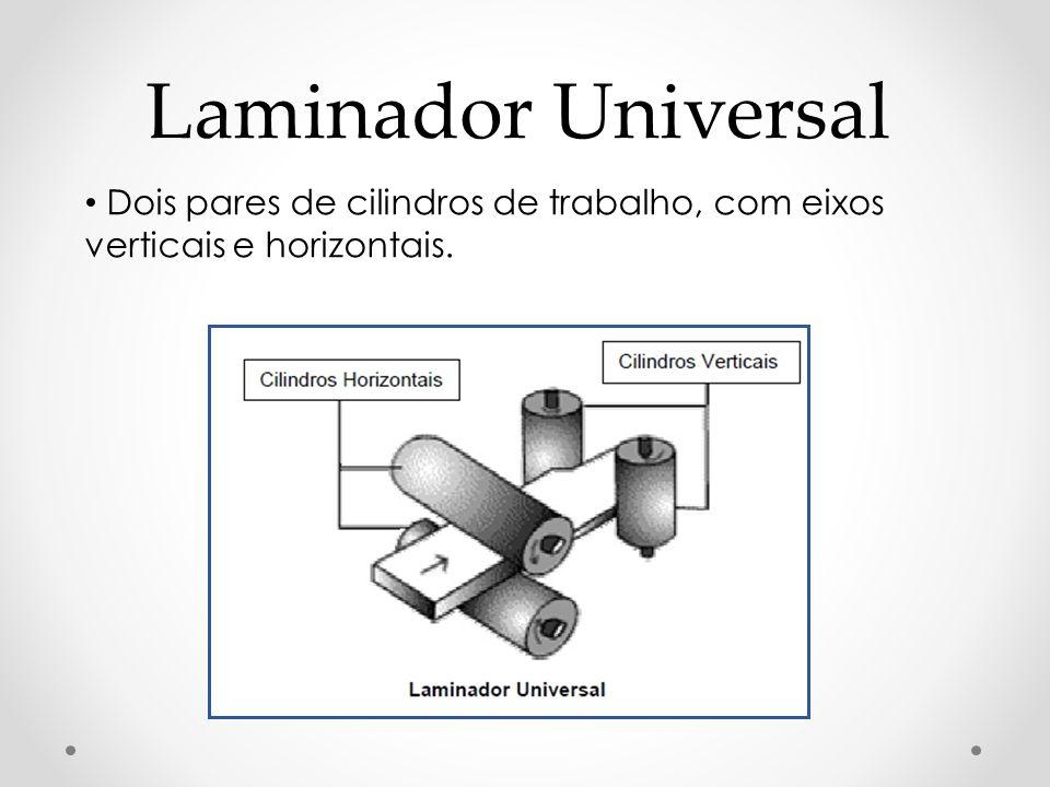 Laminador Universal Dois pares de cilindros de trabalho, com eixos verticais e horizontais.