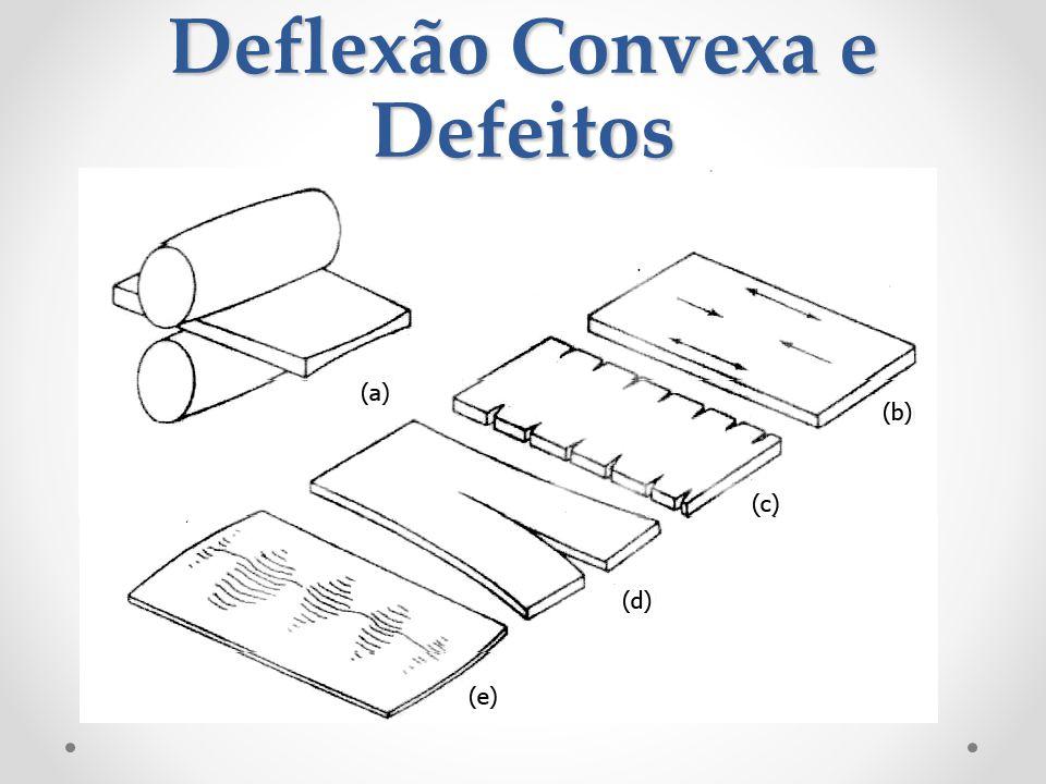 Deflexão Convexa e Defeitos