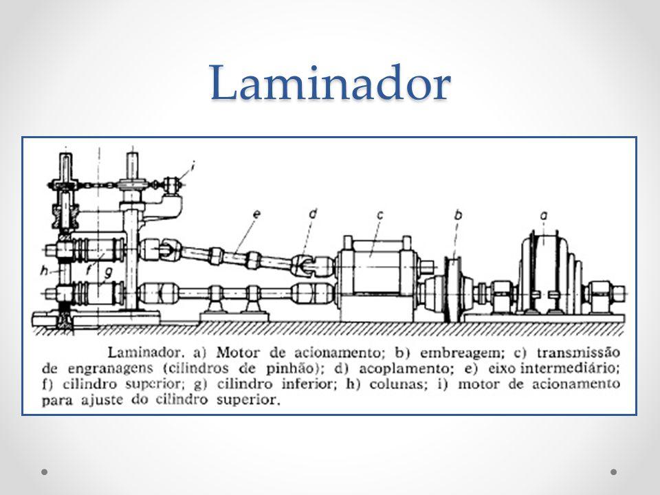 Laminador