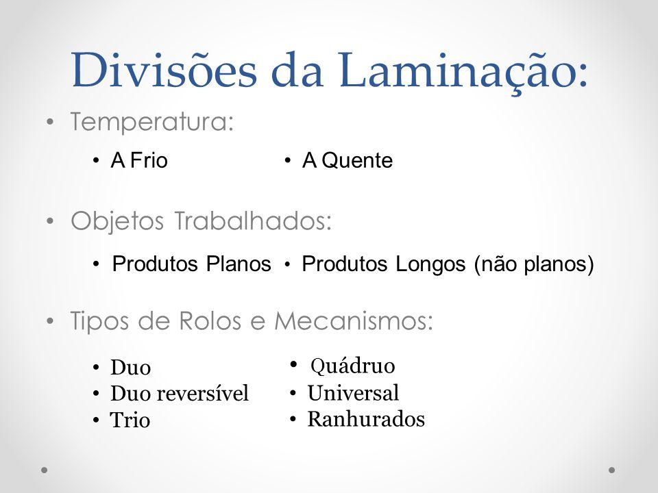 Divisões da Laminação: