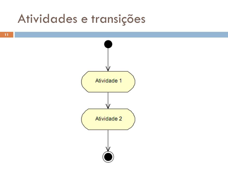 Atividades e transições