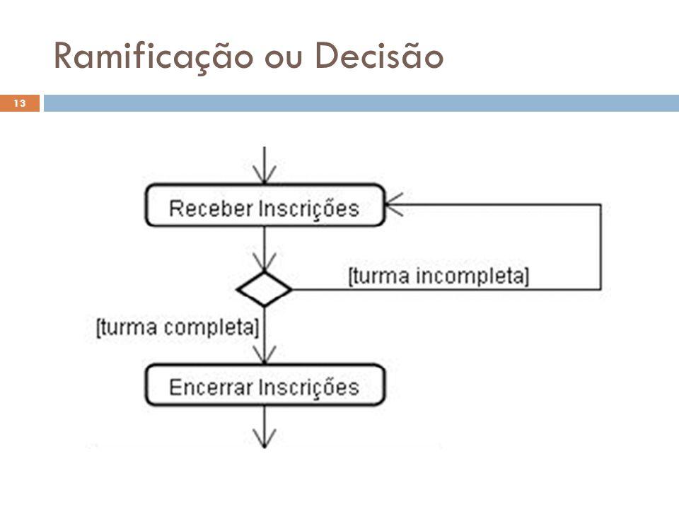 Ramificação ou Decisão