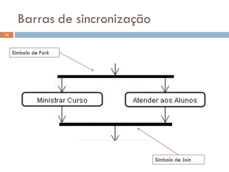 Barras de sincronização