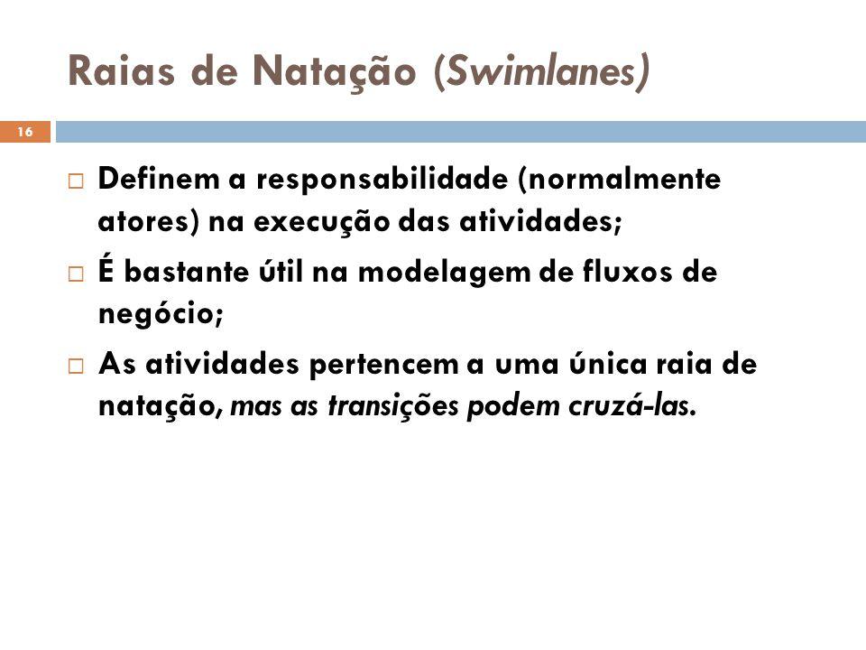 Raias de Natação (Swimlanes)