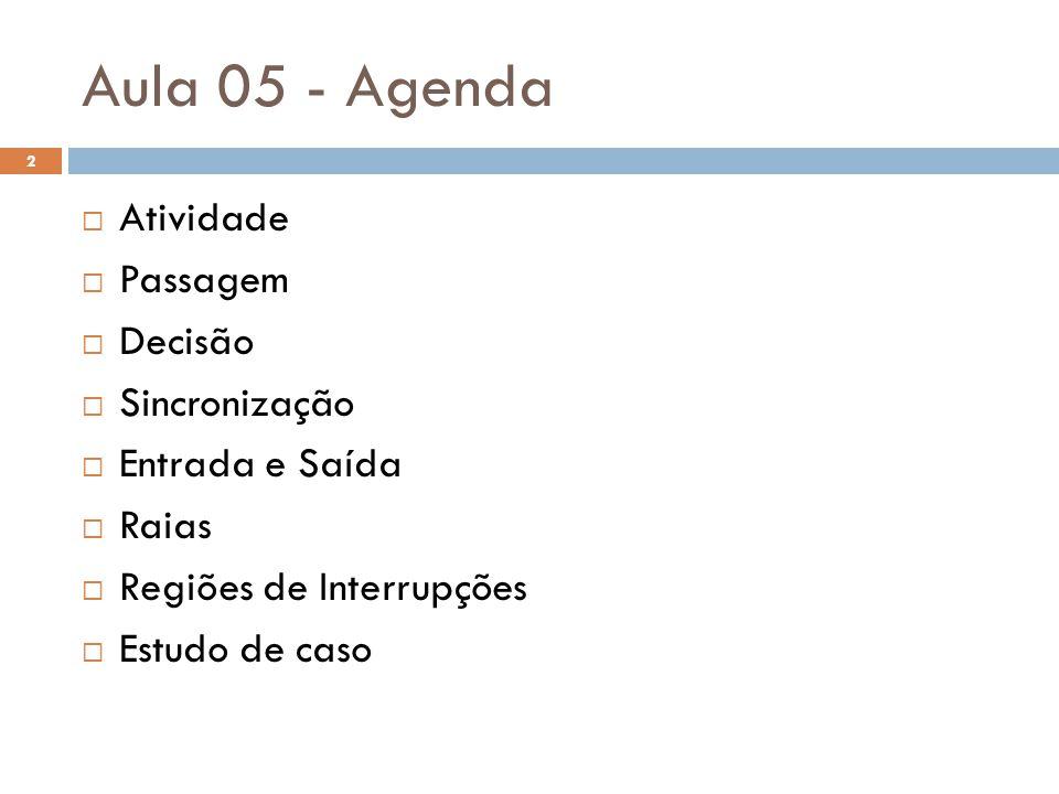 Aula 05 - Agenda Atividade Passagem Decisão Sincronização