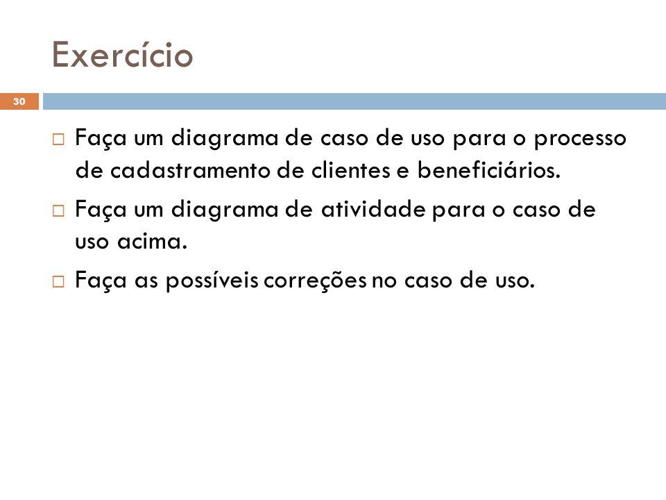 Exercício Faça um diagrama de caso de uso para o processo de cadastramento de clientes e beneficiários.
