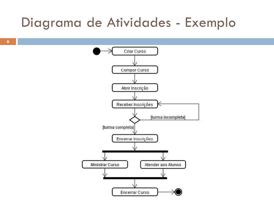 Diagrama de Atividades - Exemplo