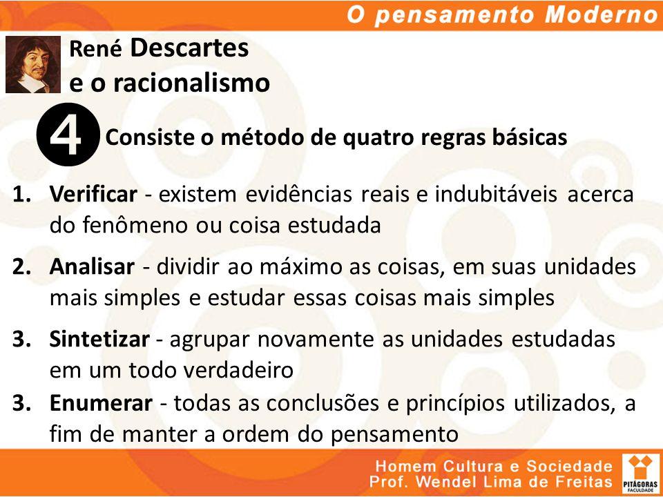  e o racionalismo René Descartes