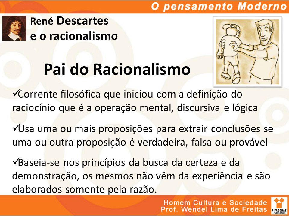 Pai do Racionalismo e o racionalismo René Descartes