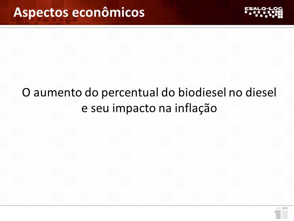 Aspectos econômicos O aumento do percentual do biodiesel no diesel e seu impacto na inflação
