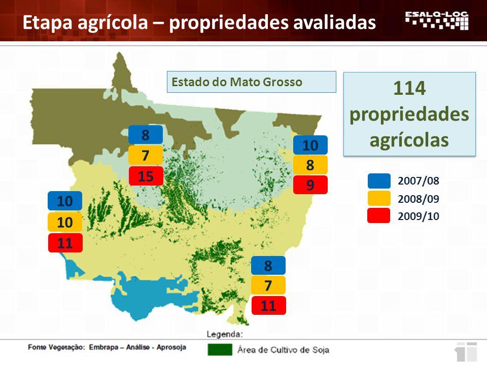 114 propriedades agrícolas