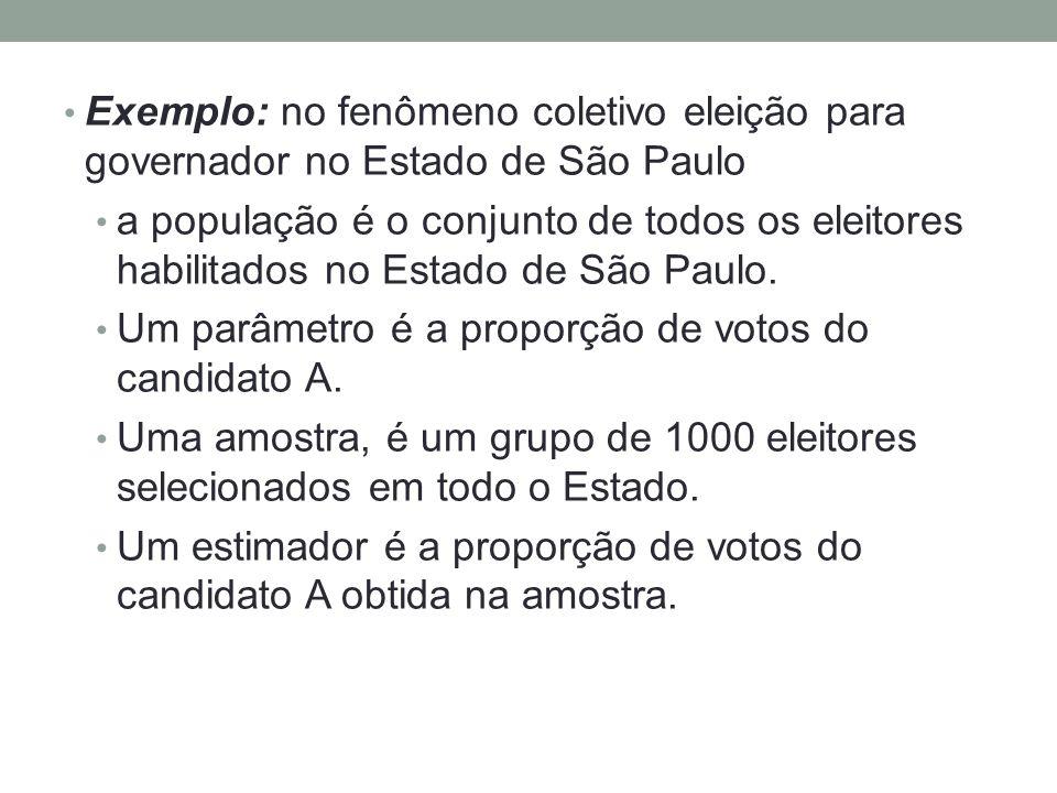 Exemplo: no fenômeno coletivo eleição para governador no Estado de São Paulo