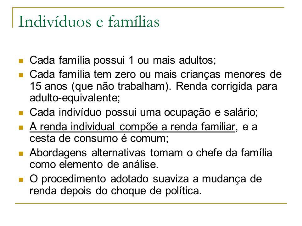 Indivíduos e famílias Cada família possui 1 ou mais adultos;