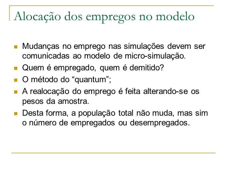 Alocação dos empregos no modelo