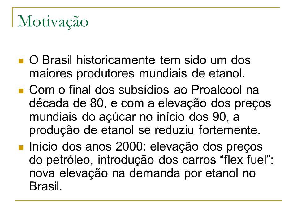 Motivação O Brasil historicamente tem sido um dos maiores produtores mundiais de etanol.