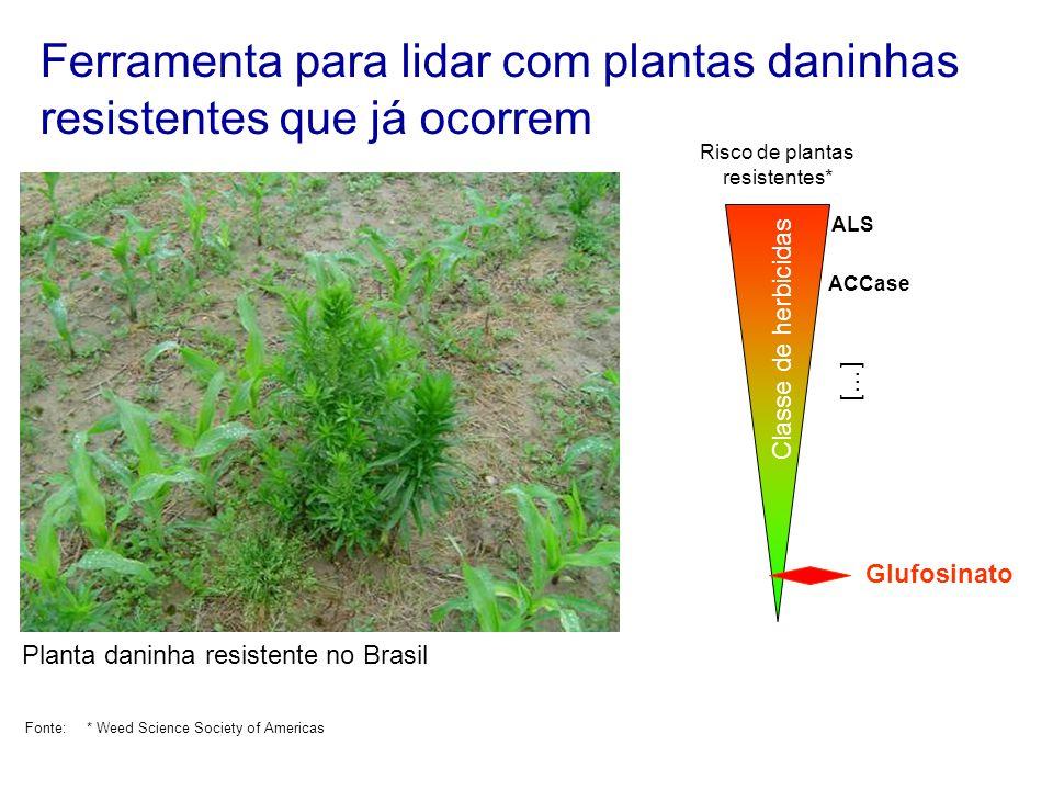 Ferramenta para lidar com plantas daninhas resistentes que já ocorrem