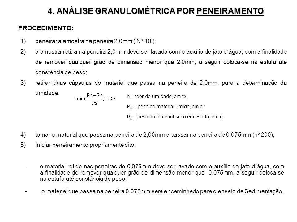 4. ANÁLISE GRANULOMÉTRICA POR PENEIRAMENTO