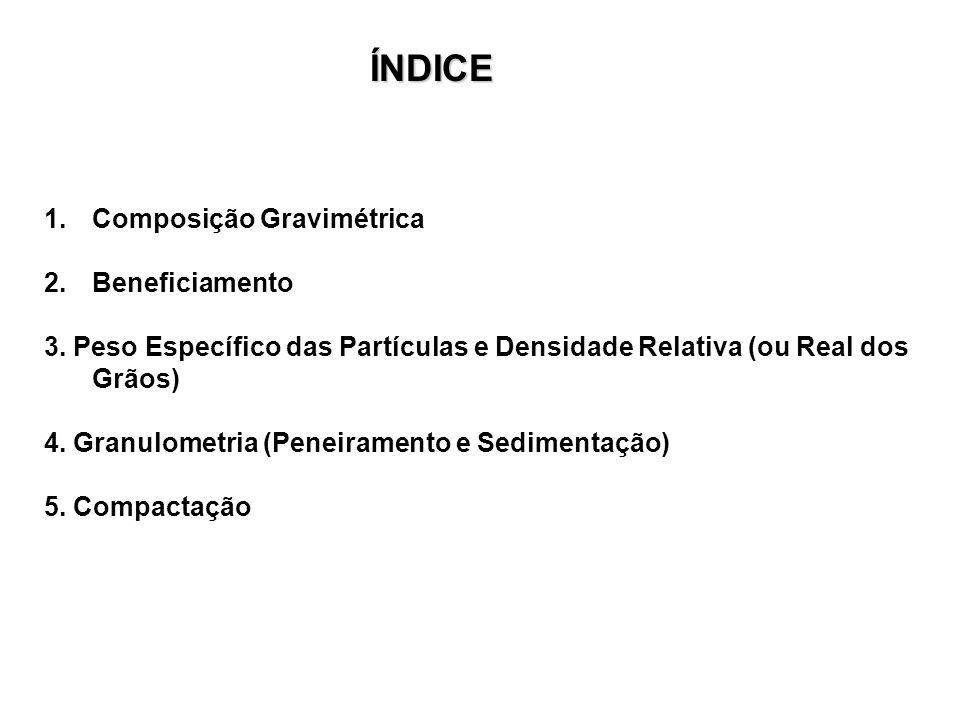 ÍNDICE Composição Gravimétrica Beneficiamento