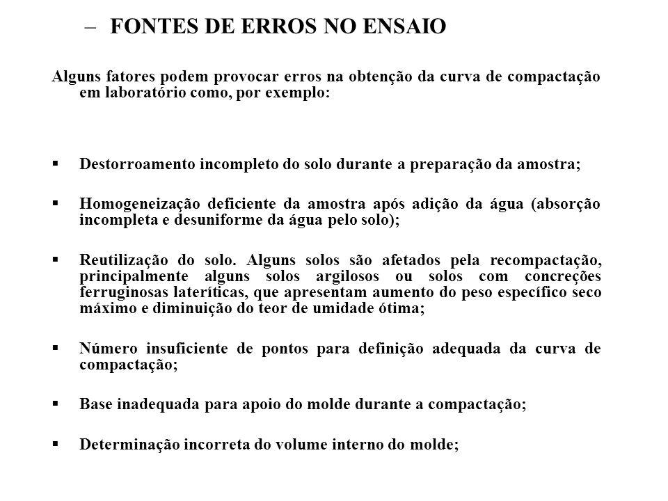 FONTES DE ERROS NO ENSAIO