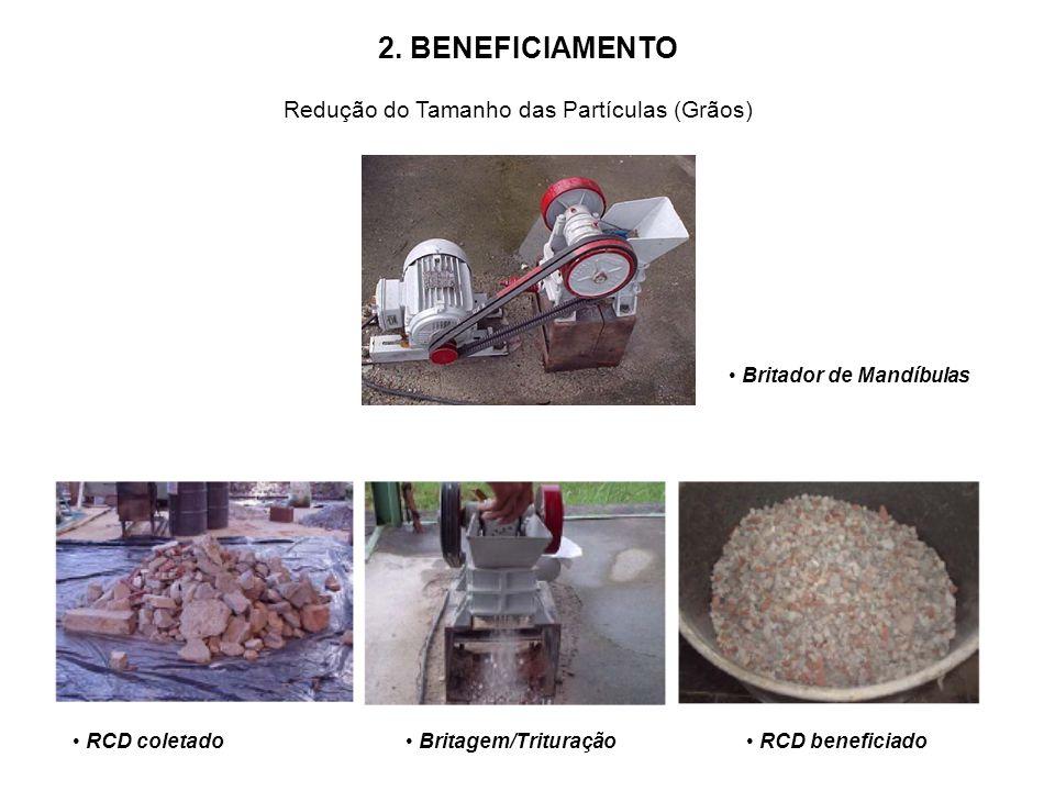 Redução do Tamanho das Partículas (Grãos)