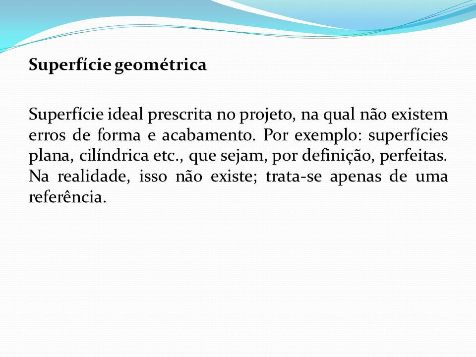 Superfície geométrica Superfície ideal prescrita no projeto, na qual não existem erros de forma e acabamento.