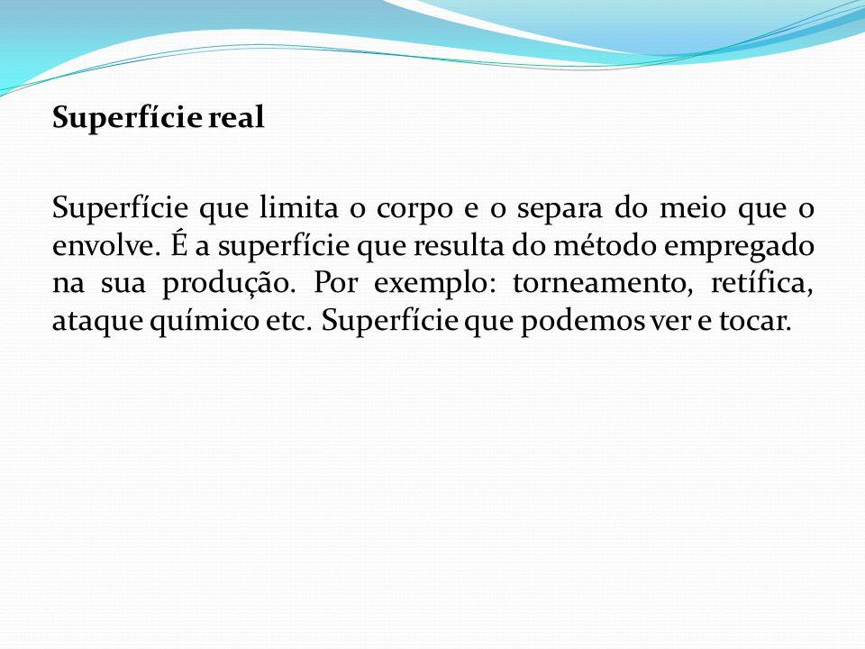 Superfície real Superfície que limita o corpo e o separa do meio que o envolve.