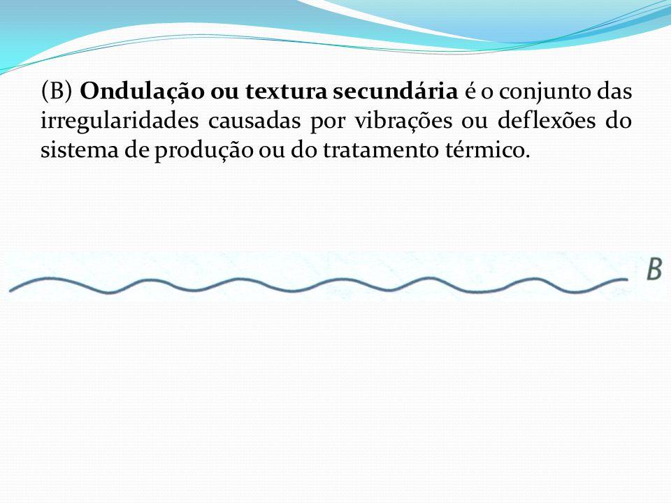 (B) Ondulação ou textura secundária é o conjunto das irregularidades causadas por vibrações ou deflexões do sistema de produção ou do tratamento térmico.