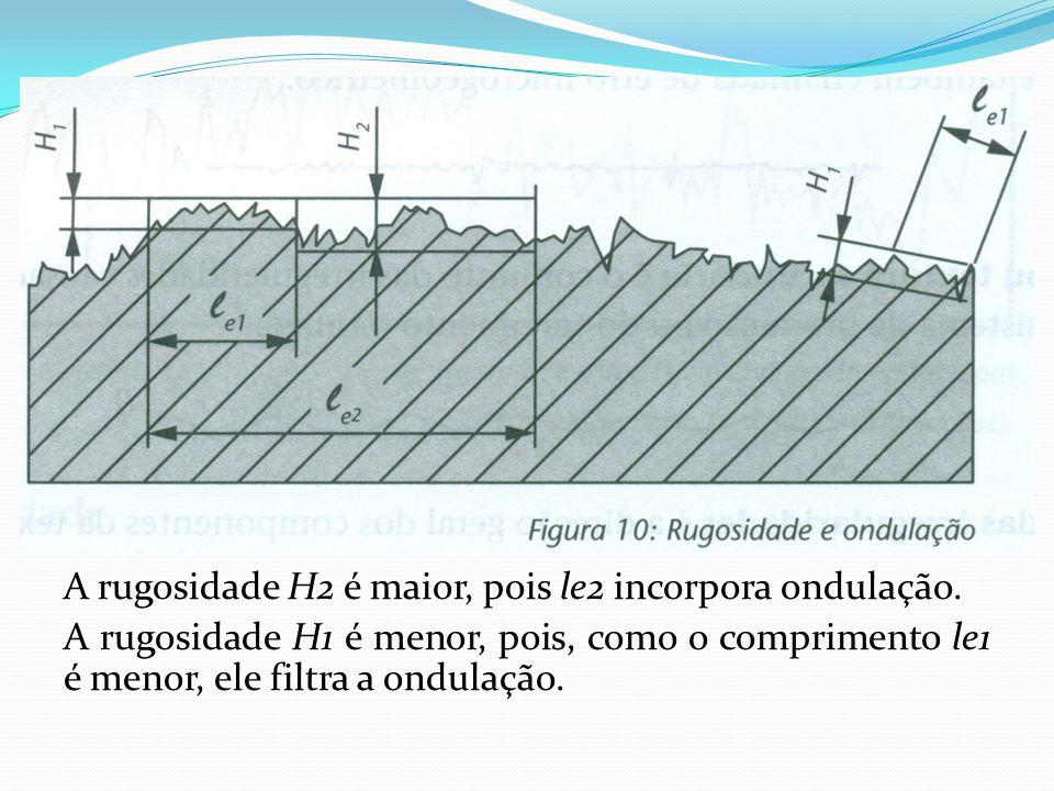 A rugosidade H2 é maior, pois le2 incorpora ondulação