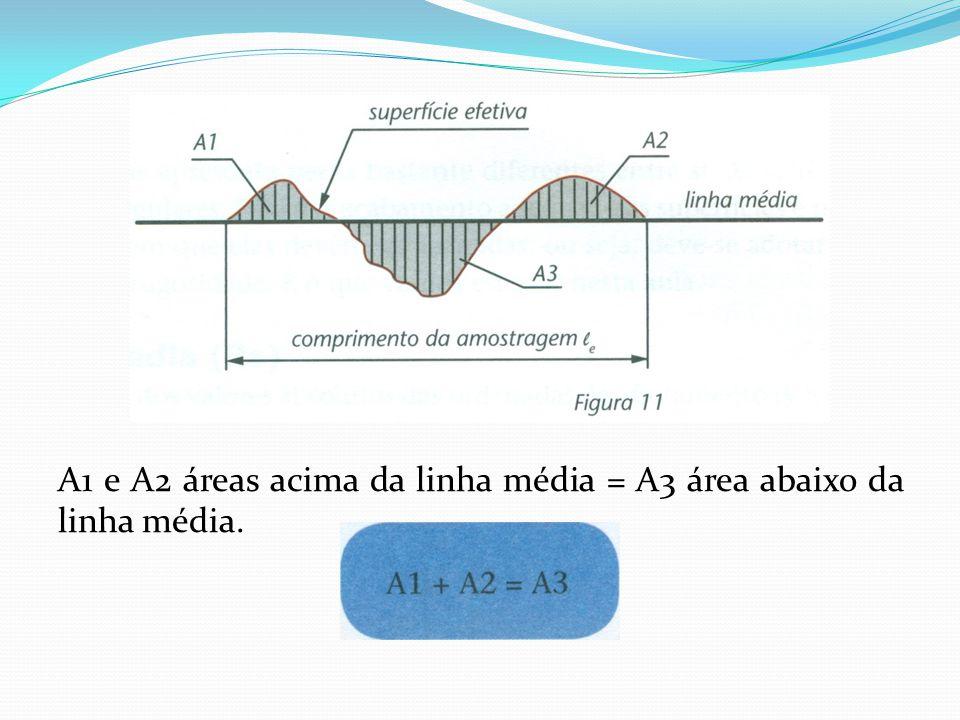 A1 e A2 áreas acima da linha média = A3 área abaixo da linha média.